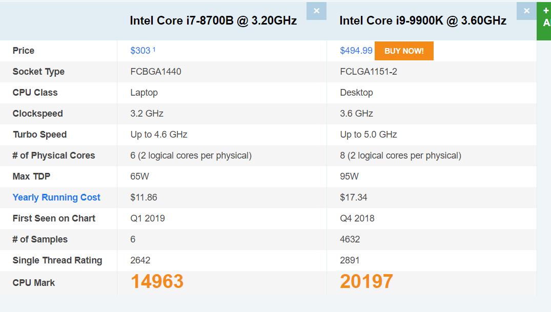 2020-01-04 09_55_46-PassMark - CPU Comparison Intel i7-8700B vs Intel i9-9900K – Opera.png