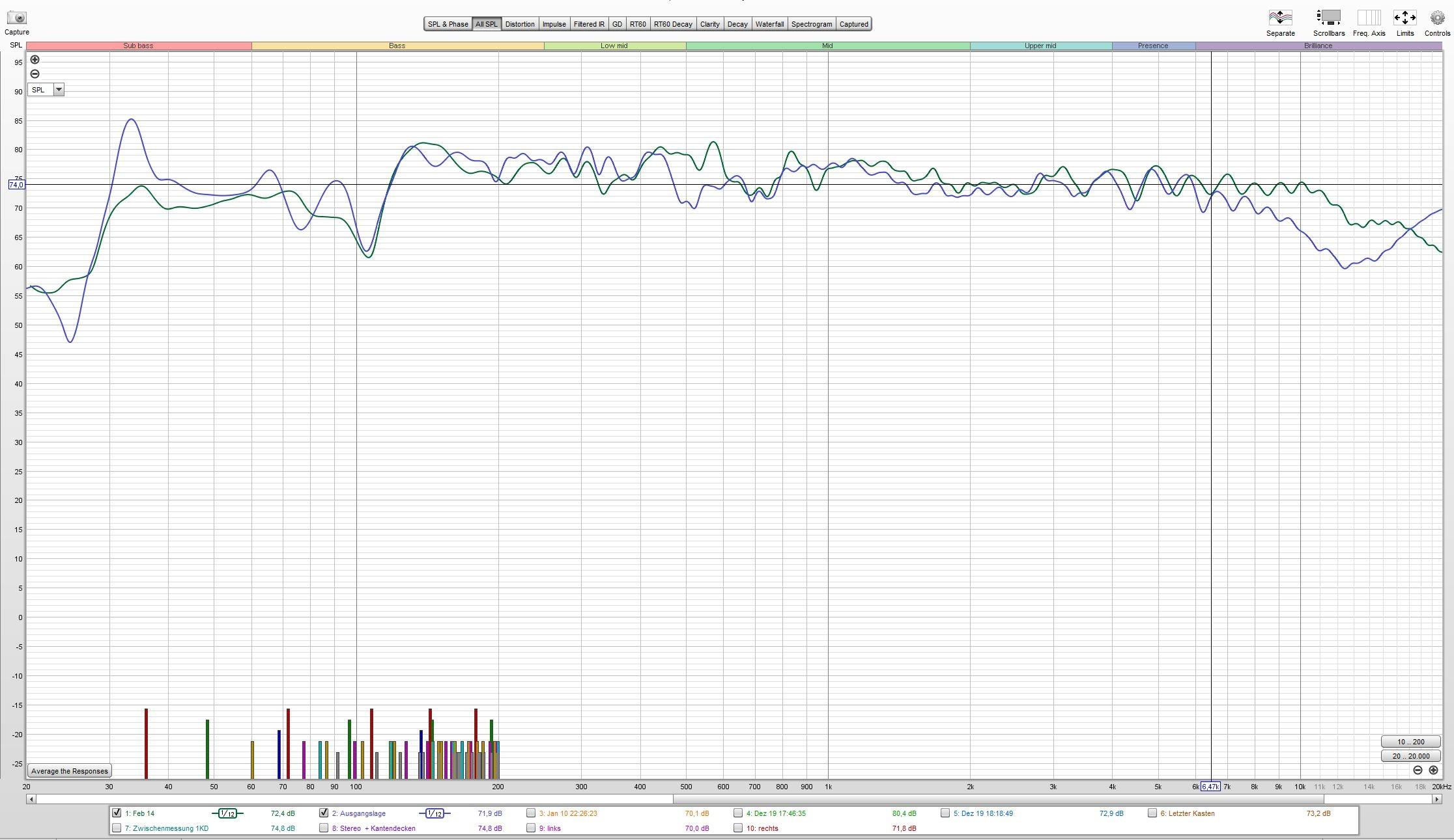 Ausgangslage vs heute.JPG