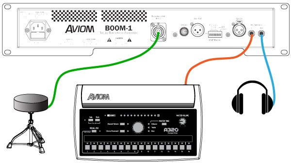 Boom-1-Connection-Diagram-A320-600px.jpg