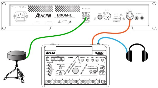 Boom-1-Connection-Diagram-A360-600px.jpg