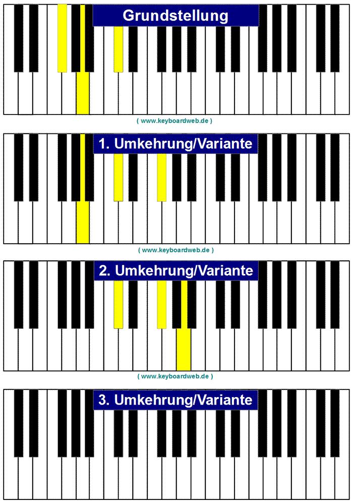 Fism-Piano-Keyboard-Klavier-Chord.png
