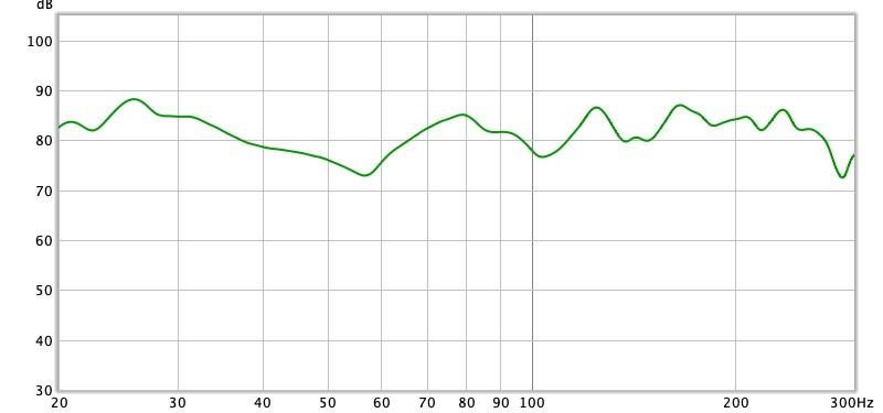 Frequenzgang Position 1.jpg