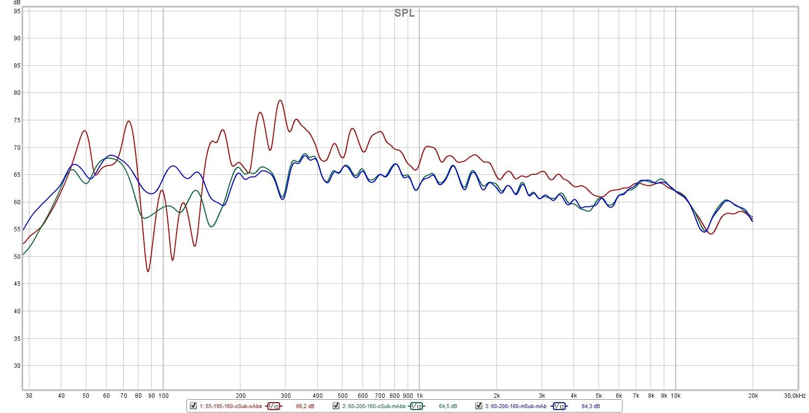 Frequenzverlauf overlay.jpg