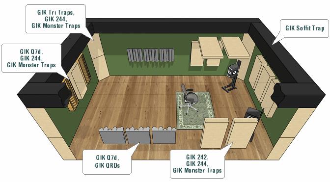 GIK-Acoustics-Room-Layout.png