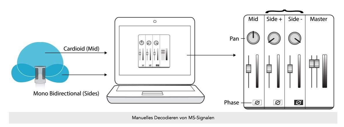 M:SDecoder.jpg