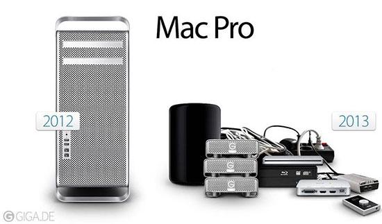 Mac Pro 5.1 vs 6.1.jpg