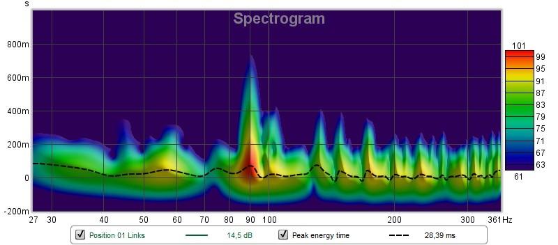 Messung_02_Links_Spectogramm.jpg