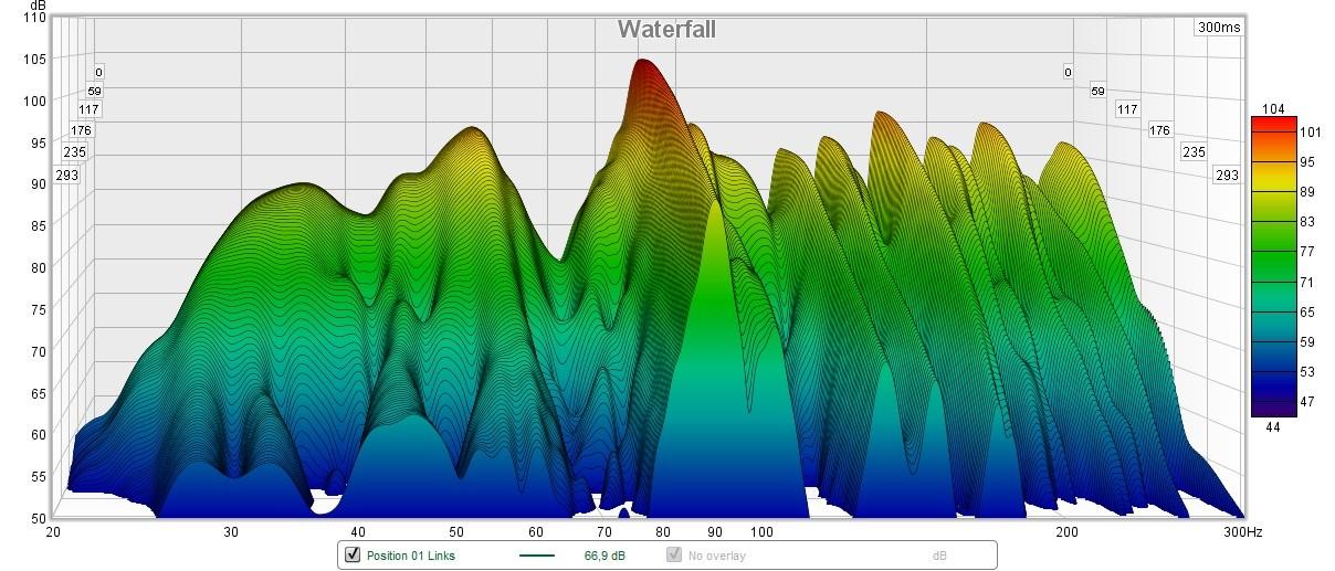 Messung_02_Links_Waterfall.jpg