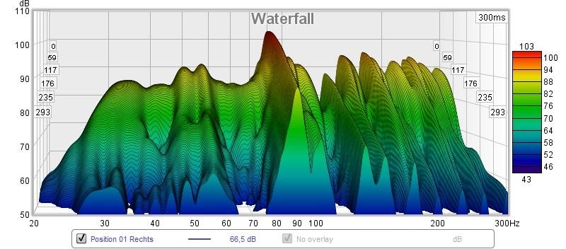 Messung_02_Rechts_Waterfall.jpg