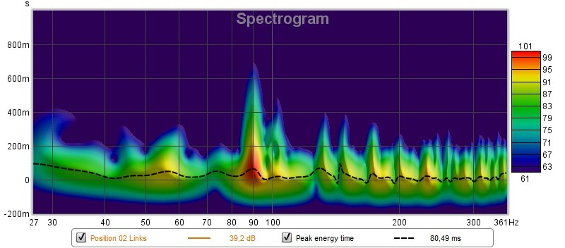 Messung_03_Links_Spectogramm.jpg
