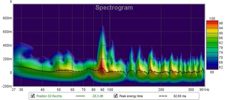 Messung_03_Rechts_Spectogramm.jpg