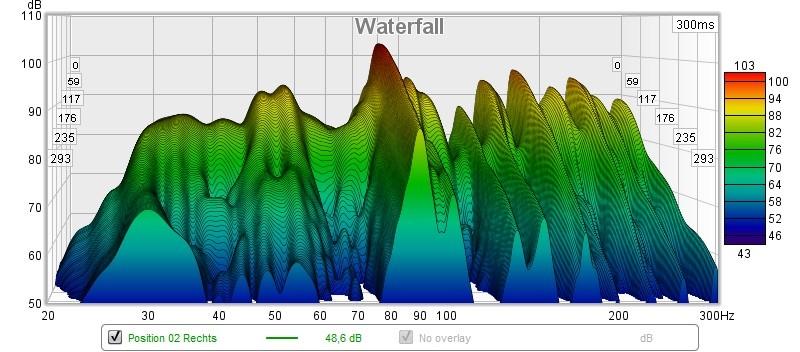 Messung_03_Rechts_Waterfall.jpg