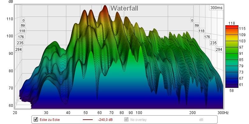 Messung_EckezuEcke_Waterfall.jpg