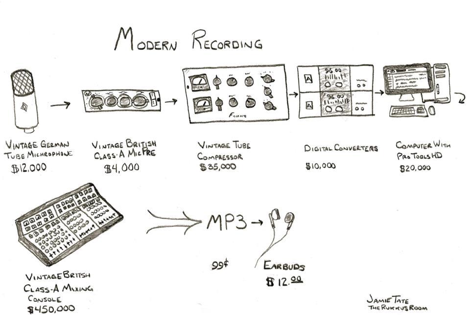 modern Recording.jpg