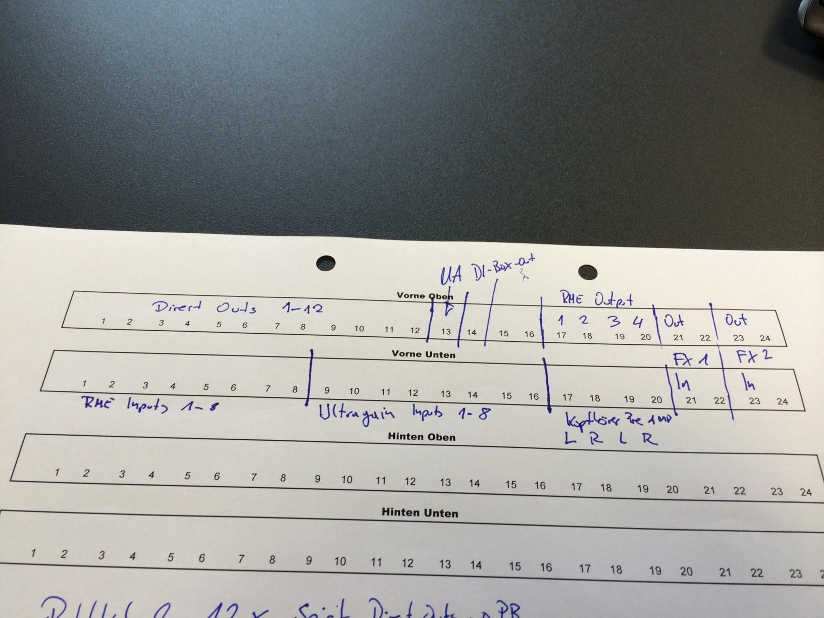Fein Wie Man Anhängerstecker Verkabelt Zeitgenössisch - Die Besten ...