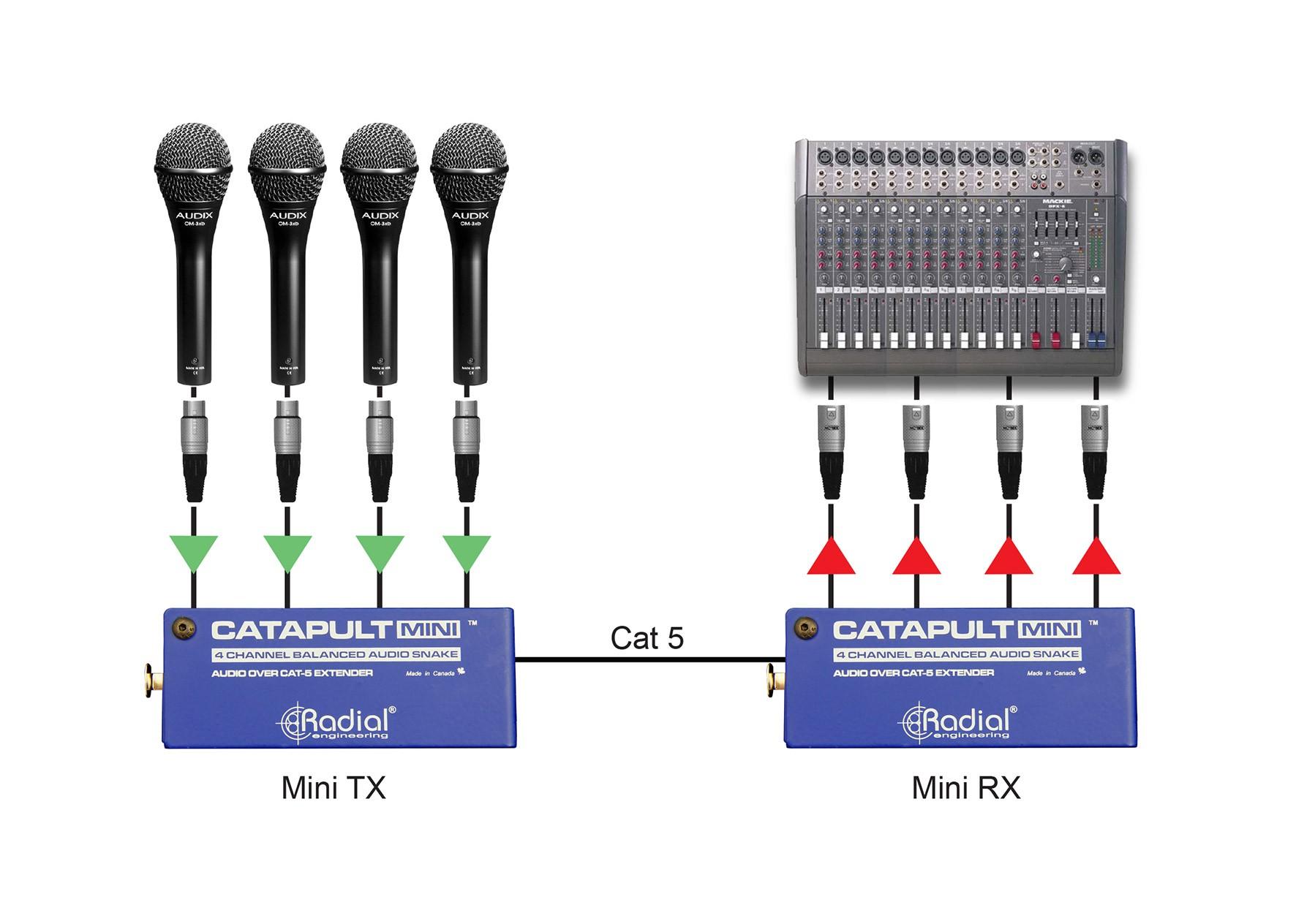 Radial-catapult-mini-app-rx-tx-1-15.jpg