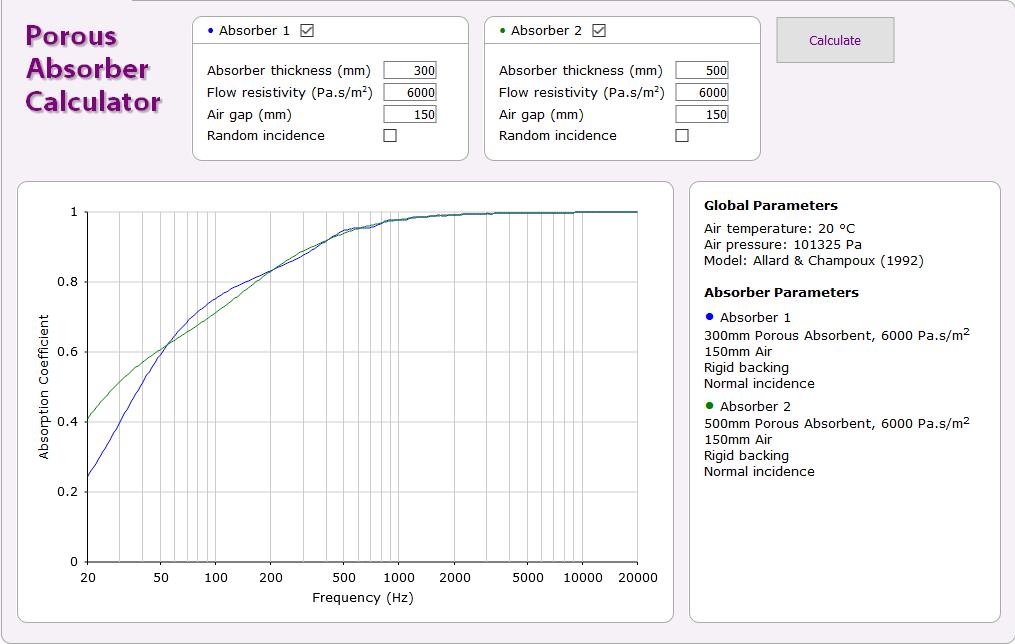 Screenshot_2021-01-17 Porous Absorber Calculator 30 vs 50cm.png