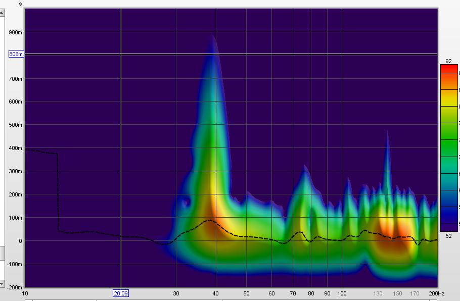 Spectro1 200hz.PNG