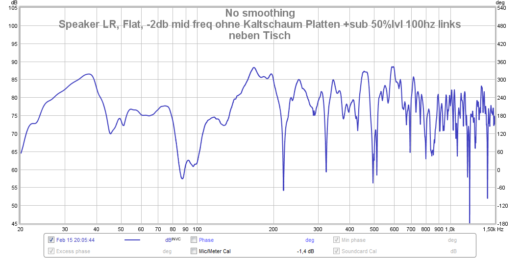 quadratischen Regieraum optimieren | Recording.de