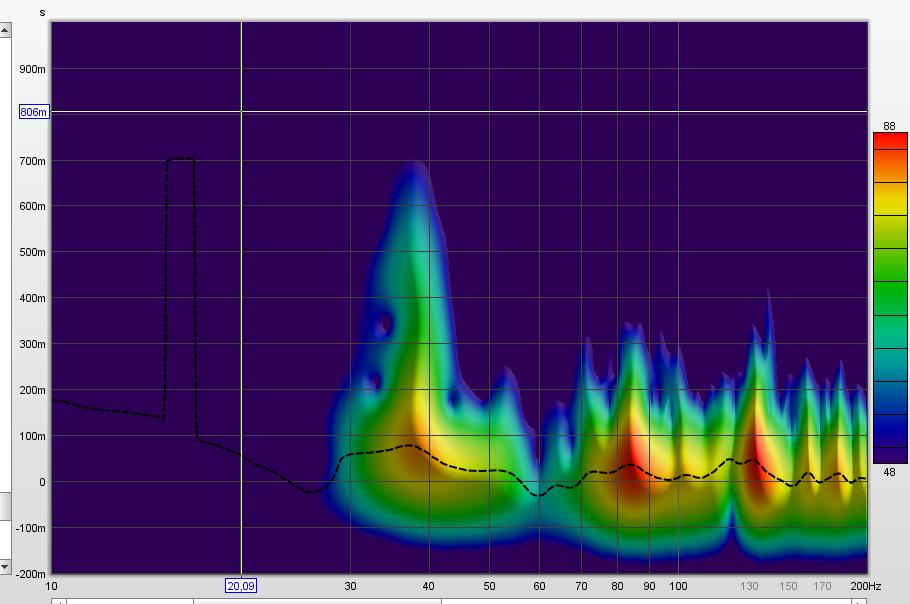 Sprectro2 200hz.PNG