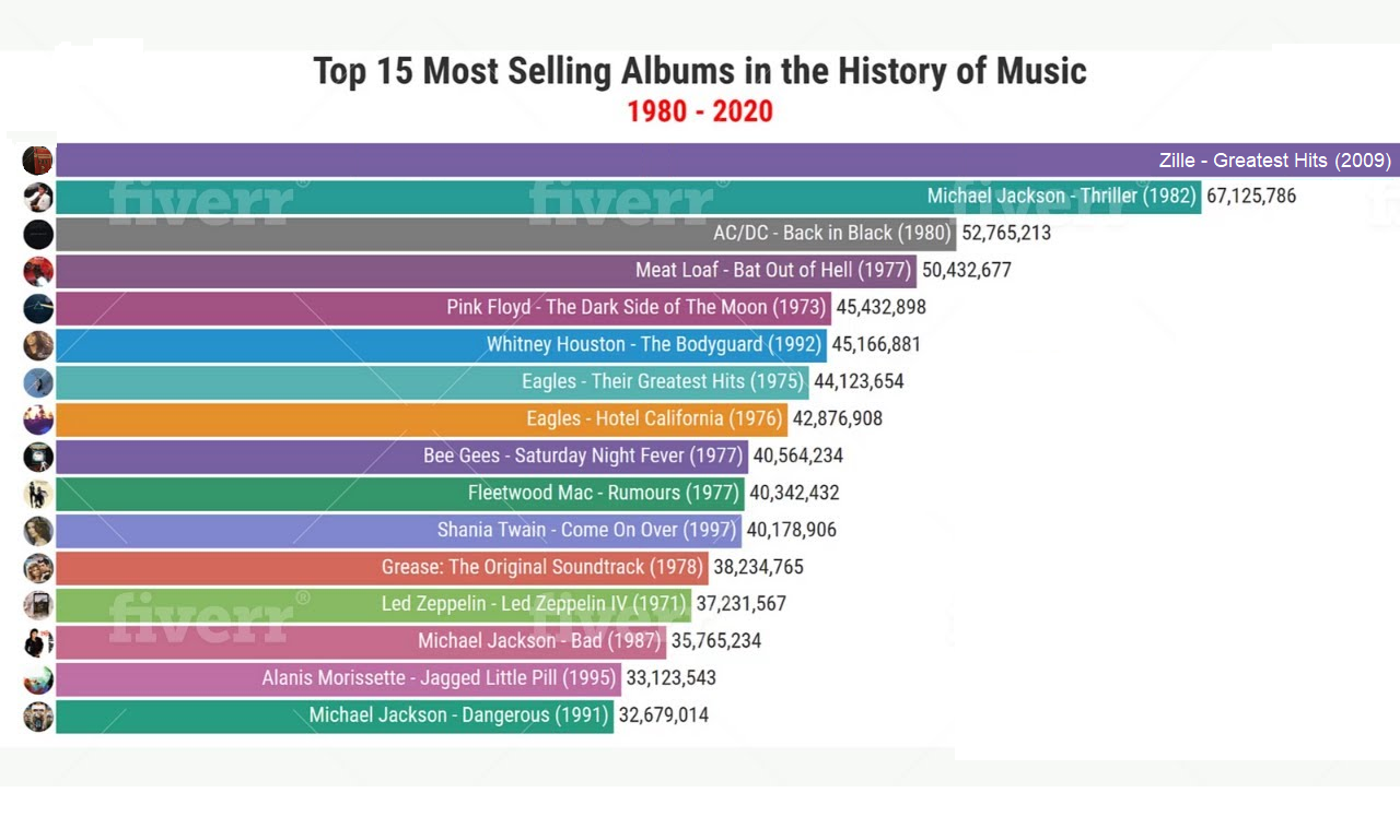 Top15.png