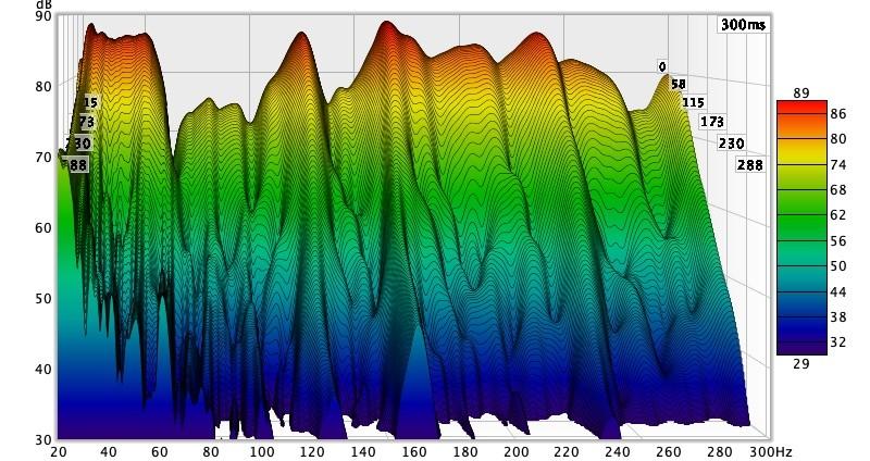 Wasserfalldiagramm Position 2.jpg